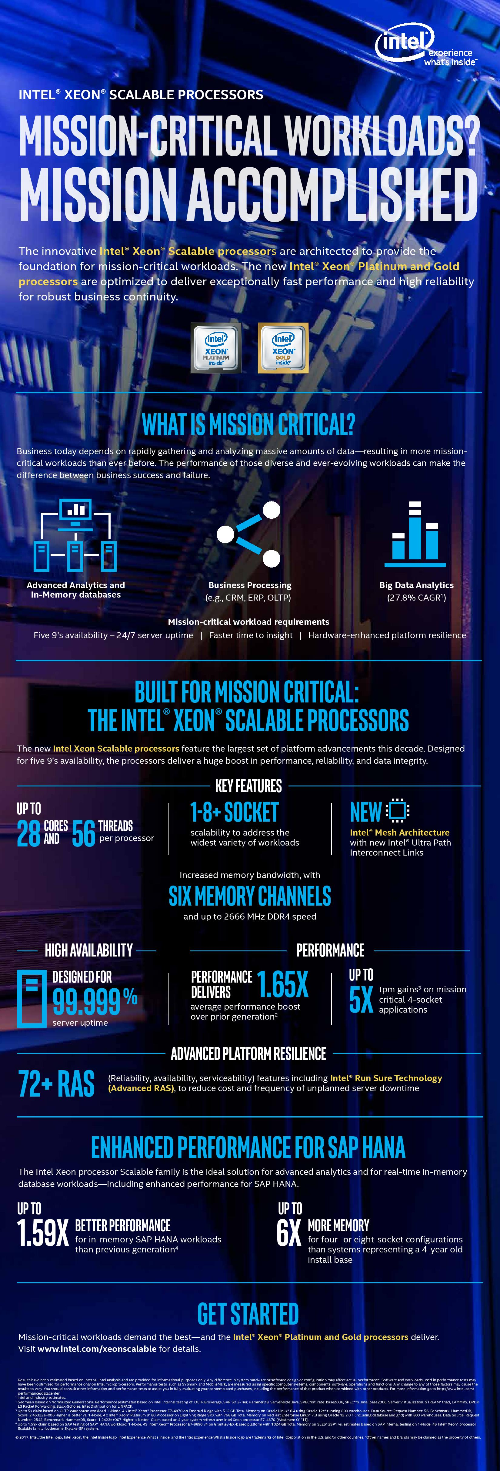 Infographic-Mission Critical workloads-page-001