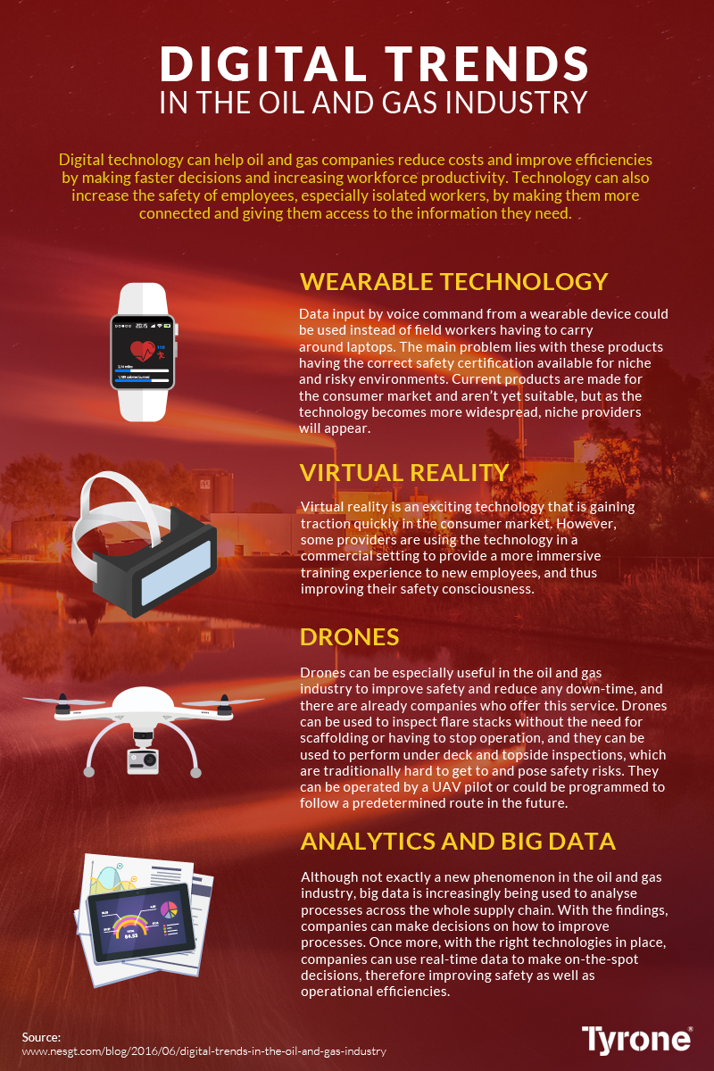 Digital Trends in the Oil and Gas Industry