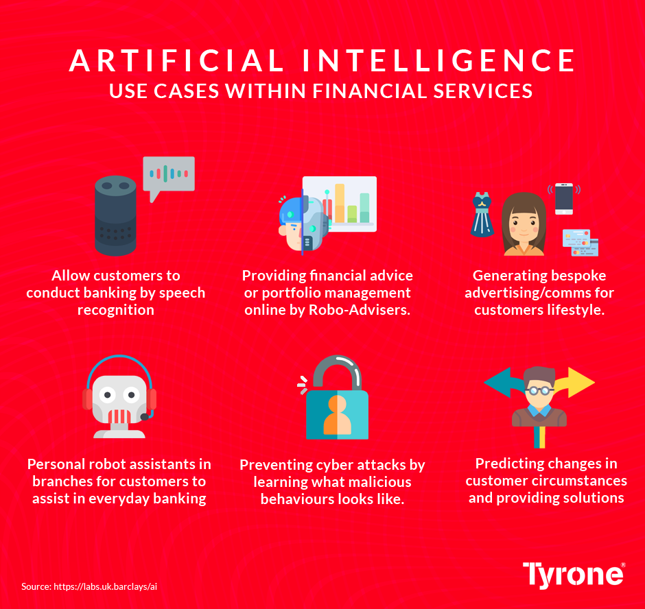 use cases of ai within financial services