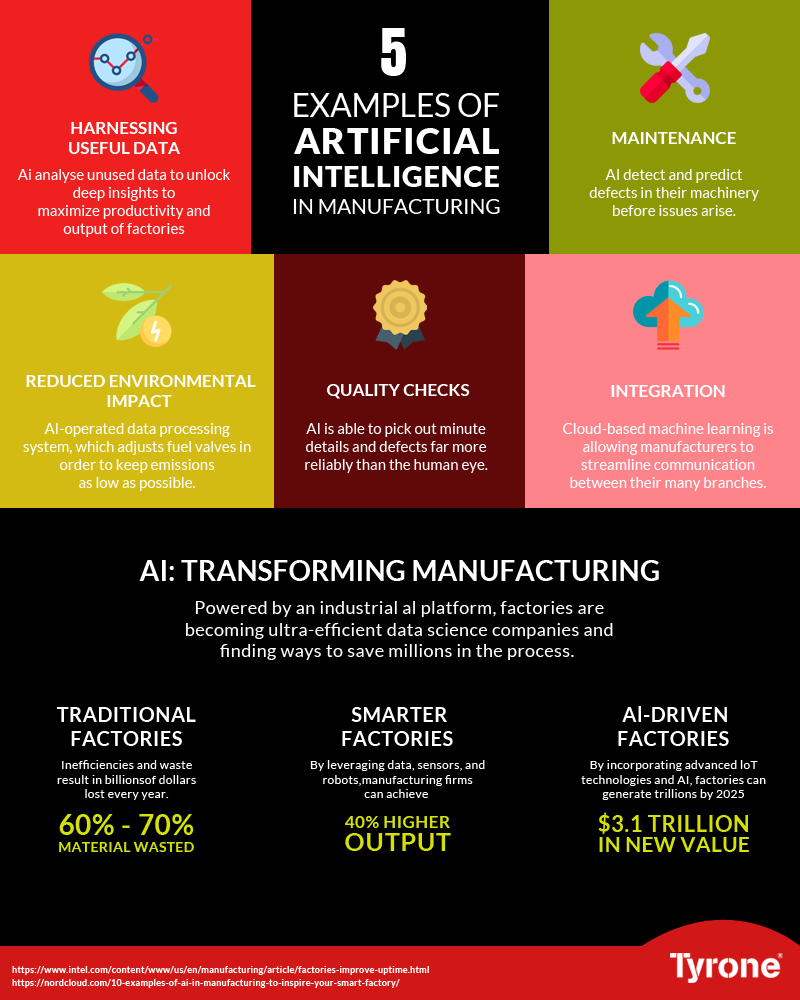 5 Examples of Artificial Intelligence in Manufacturing