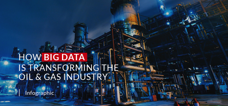 How Big Data is Transforming the Oil & Gas Industry?