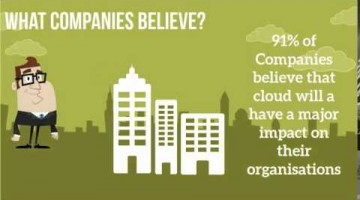 What is the Value of Cloud Computing for Organisations?