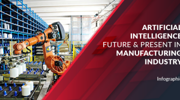 Artificial Intelligence Future and Present in Manufacturing Industry