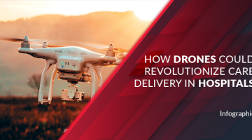 How Drones could Revolutionize Care Delivery in Hospitals