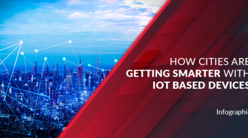 How Cities are Getting Smarter with IoT Based Devices