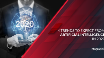 4 Trends to Expect from Artificial Intelligence in 2020