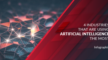 4 Industries that are Using Artificial Intelligence the most